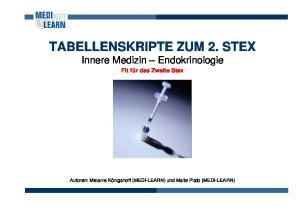 Innere Medizin Endokrinologie