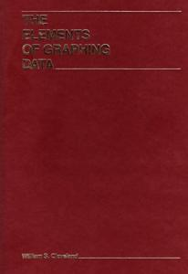 The Elements of Graphing Data
